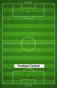 Fundașul Central